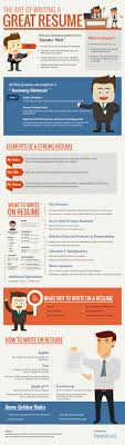 The Art Of Writing A Perfect Resume Classy Career Girl