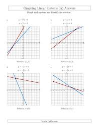 equations solving systems of linear equations worksheet solve systems of linear equations by graphing