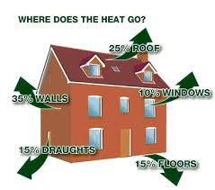 ... light is fading with dark mornings & evenings & we are reminded of how  cold and wet past winters have been. Insulating your home is never ...