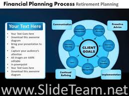 Circular Chart Of Financial Planning Process Powerpoint Diagram
