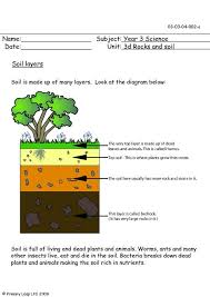 Biosphere Explorer – 3rd Grade Science Worksheets – JumpStart moreover free rocks and minerals worksheets   Third Grade Science besides  likewise Rocks and Minerals Theme Unit   Printables and Worksheets besides free rocks and minerals worksheets   Rocks Minerals Vocabulary in addition PrimaryLeap co uk   Rocks and Minerals   Fact sheet Worksheet additionally The Rock Cycle   Rocks Minerals Worksheet 1 as well Rocks and Minerals Worksheets   Mamas Learning Corner also  further Rocks and Minerals Notes  Study Guide  Test Review 3rd Grade moreover free rocks and minerals worksheets   Third Grade Science. on free rocks and minerals worksheets third grade science
