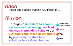 my vision statement sample how to create a powerful startup mission statement my startup ceo