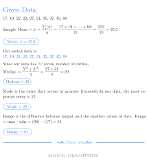 What Is The Median Mode Mean And Range Of 17 19 22 22 27 31
