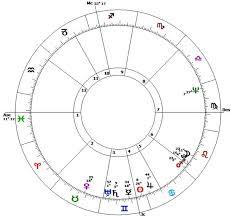 Paul Mccartney Birth Chart Who Is The Real Sir Paul Mccartney Heres His Horoscope