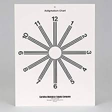 Astigmatism Chart Astigmatism Test Chart Pack Of 3 Science Prints Amazon