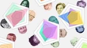 The 5 Corners Of The 2020 Democratic Primary Fivethirtyeight