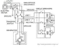 diesel generator avr wiring diagram pdf auto electrical lively transfer switch wiring diagrams schematics showy generator diagram pdf