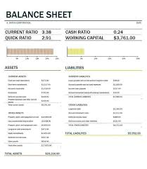 google sheets balance sheet free google budget spreadsheet lovely excellent budget spreadsheet