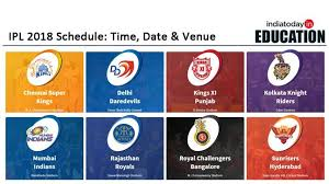 Ipl 2018 Schedule Date Time And Venue For All The Matches