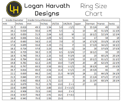 Big Ring Size Chart Finding Your Ring Size Logan Harvath Designs