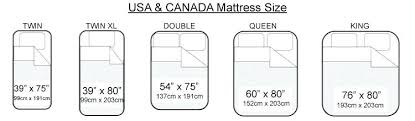 King Size Bed Size Mattress Sizes King Size Mattress Size Vs Queen
