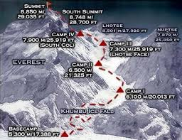 Into Thin Air A Personal Account Of The Mount Everest Disaster Jon