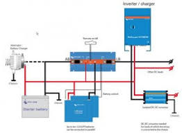 projecta idc25 wiring diagram projecta image springers blog page 2 of 4 solar at work at home and on the move on