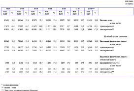 Дипломная работа Проблемы и перспективы развития потребительского  Дипломная работа Проблемы и перспективы развития потребительского кредитования в Казахстане ru