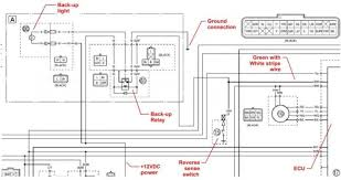 yamaha rhino ignition wiring diagram the wiring diagram 2006 yamaha rhino 700 wiring diagram 2006 car wiring diagram
