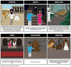 the lady or the tiger copy storyboard by tiane