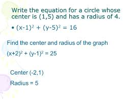 write the equation for a circle whose center is 1 5 and has