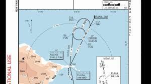 10 Most Extreme Airports 9 Madeira Lpma Episode 3 1