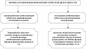 Место таможенных органов в системе отраслей национальной экономики  Отзыв руководителя о прохождении практики
