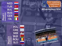 Pallavolo. Campionati Europei Under 18 Femminili: Italia nel girone delle  padroni di casa olandesi