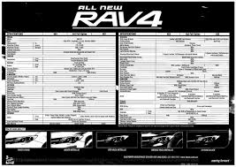 All-New 2013 Toyota RAV4 PHL Specs and Pricing Revealed ...
