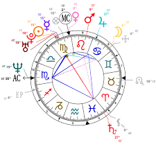 Astrology And Natal Chart Of Adam Sandler Born On 1966 09 09