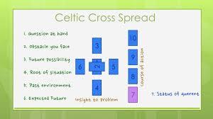 reading tarot cards celtic cross spread