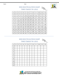 Grid Ratio Chart Times Table Grid To 12x12