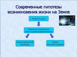 Возникновение и развитие жизни на Земле контрольная работа по  Возникновение и развитие жизни на Земле контрольная работа по биологии 9 класса