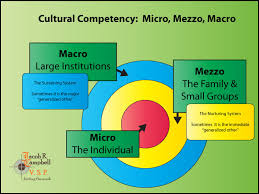cultural competence awareness jacob campbell s website