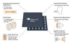 Smart, Class D amplifier boost audio in speaker mode