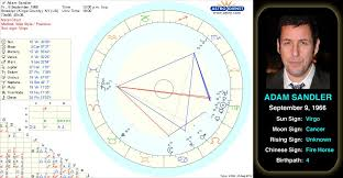 Adam Sandlers Birth Chart Born On September 9 1966 In