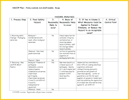 Haccp Plan Template Food Safety Plan Template In Care Homes Level 2 Hazard Analysis