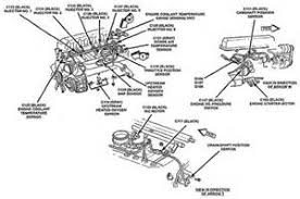 similiar 3400 engine knock sensor keywords 2000 chevy impala 3 4 engine diagram furthermore knock sensor location