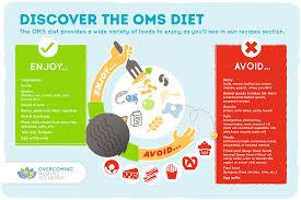 Meditation Diet Chart Oms Diet Cheat Sheet Ms Diet Plan Overcoming Ms