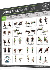 Dumbbell Workout Chart Dumbbell Exercises For Chest Without Bench