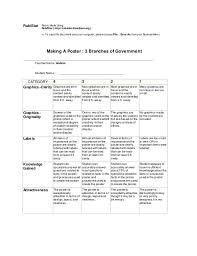 Powerpoint Rubric Project