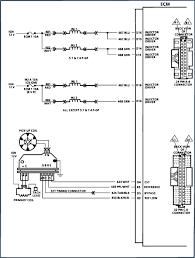 1998 chevy tahoe wiring diagram fresh wiring diagrams for 1995 chevy 1995 chevy tahoe wiring diagram 1998 chevy tahoe wiring diagram fresh wiring diagrams for 1995 chevy trucks