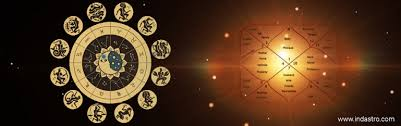 Detailed Life Reading Astrology Life Predictions Life
