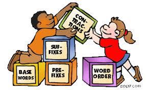 Resultado de imagen para WORD FORMATION