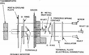 1984 chevy 10 4x4 2 8l automatic choke relay choke indicator light graphic