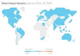 Morningstar Andex Chart 2018 2018 Market Performance In 10 Charts Morningstar Blog