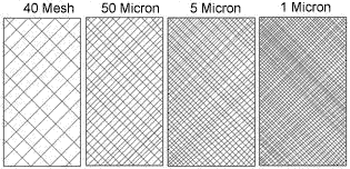 Mesh Micron Size Chart Pure Water Gazette How Water Treatment Is Sized Meshes