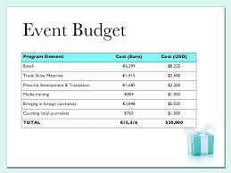 How To Present A Budget Proposal Basic Tiffany Co Pr Plan