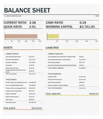 Free Balance Sheet Form Under Fontanacountryinn Com