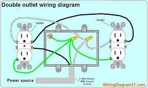 wiring electrical wiring