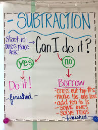 2nd Grade Math Anchor Charts Flow Chart Anchor Chart For 2nd Grade Introduction To 2