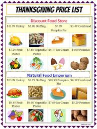 Chart Of Different Food Items Excel Thanksgiving Shopping Chart Lesson Common Core K 5