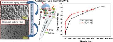 Comparative Study On The Efficacy Of The Uhmwpe Surface