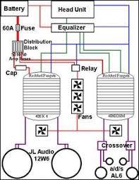 50 best car audio images on pinterest custom cars, car interiors Jl Audio Wiring Kit car wiring diagram · car audio jl audio wiring kit
